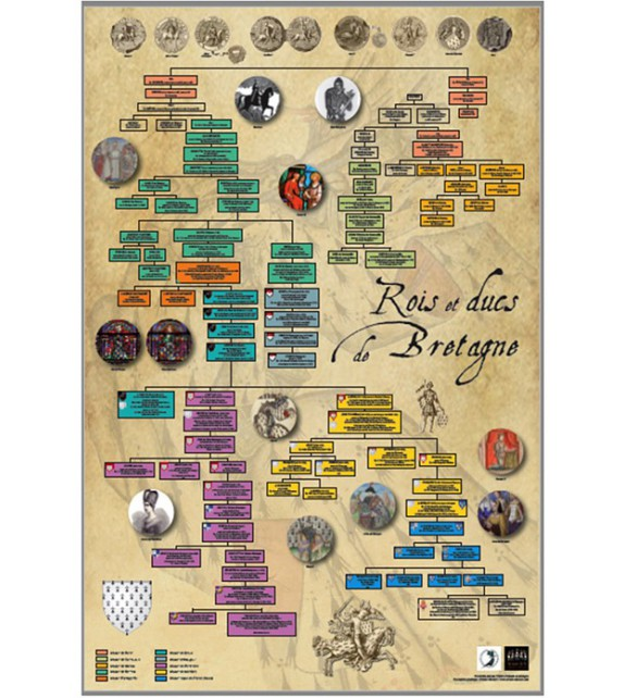 POSTER Généalogie des Rois et Ducs de Bretagne (bilingue)